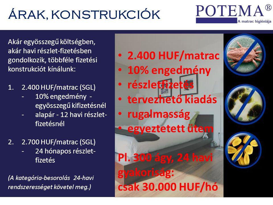 Pl. 300 ágy, 24 havi gyakoriság: csak 30.000 HUF/hó