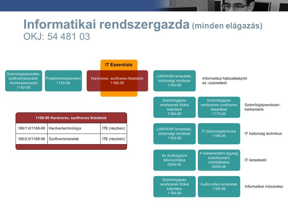 Informatikai rendszergazda (minden elágazás) OKJ: 54 481 03