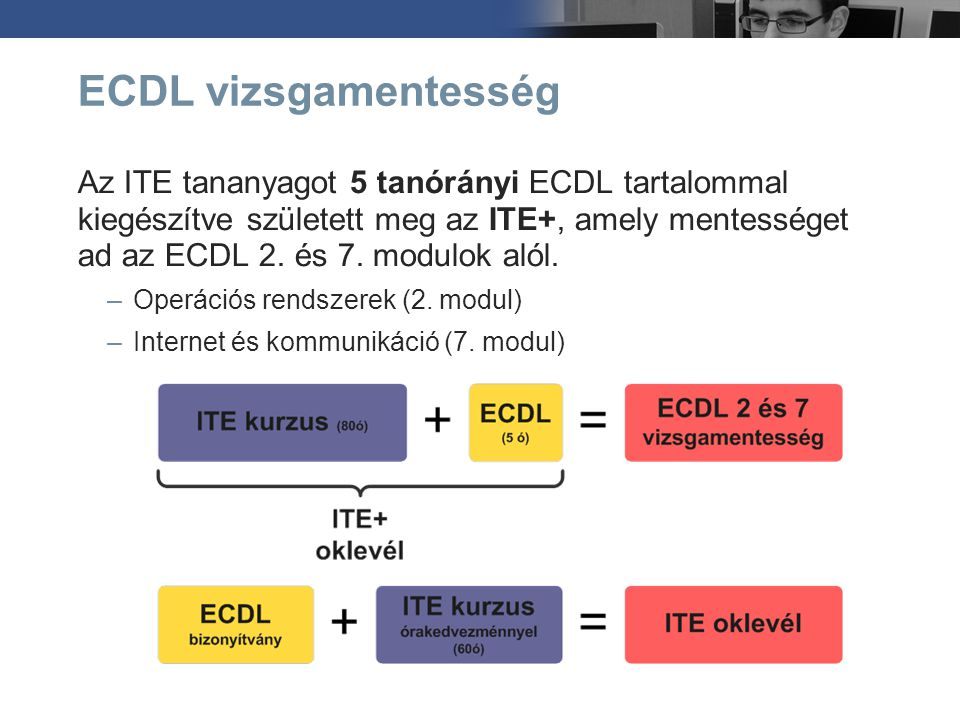 ECDL vizsgamentesség