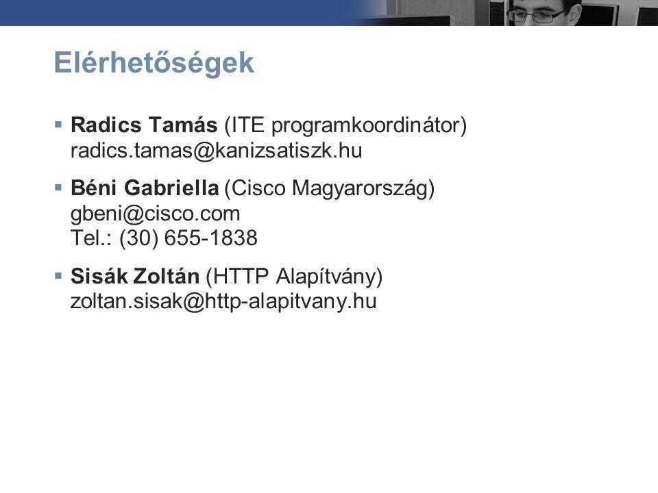Elérhetőségek Radics Tamás (ITE programkoordinátor) radics.tamas@kanizsatiszk.hu.