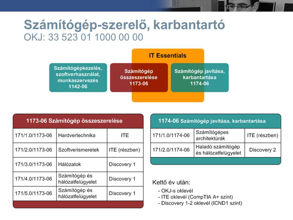 Számítógép-szerelő, karbantartó OKJ: 33 523 01 1000 00 00