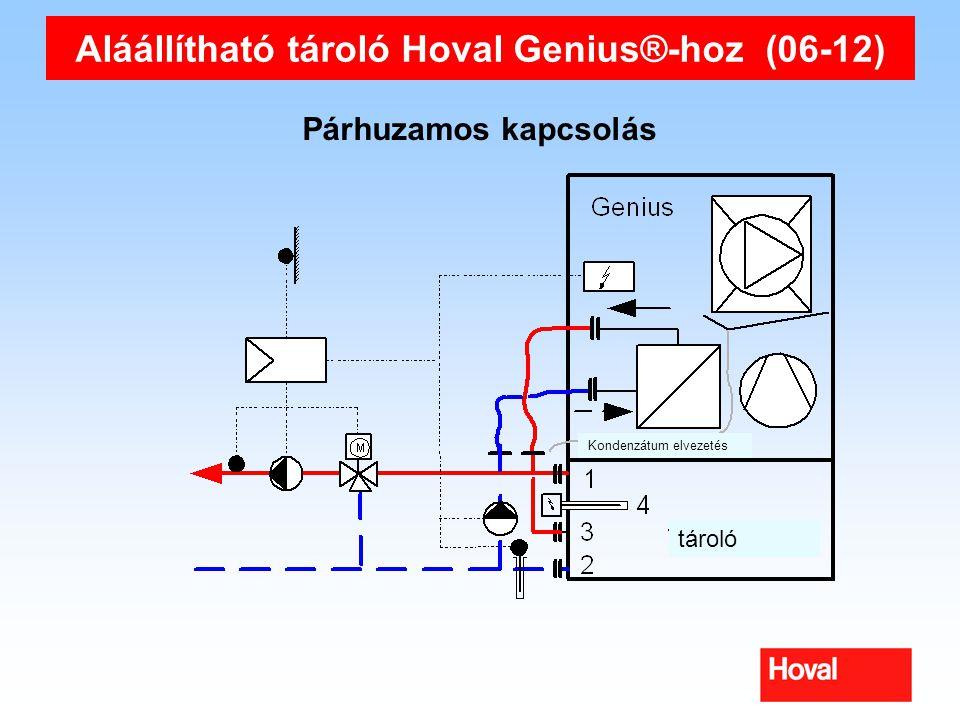 Aláállítható tároló Hoval Genius®-hoz (06-12)