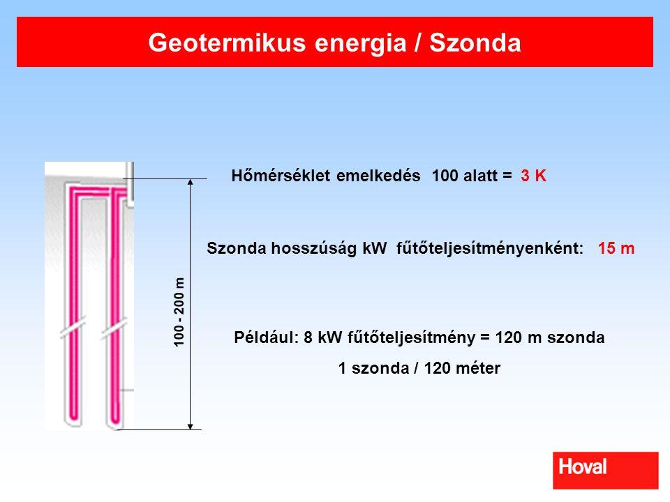 Geotermikus energia / Szonda