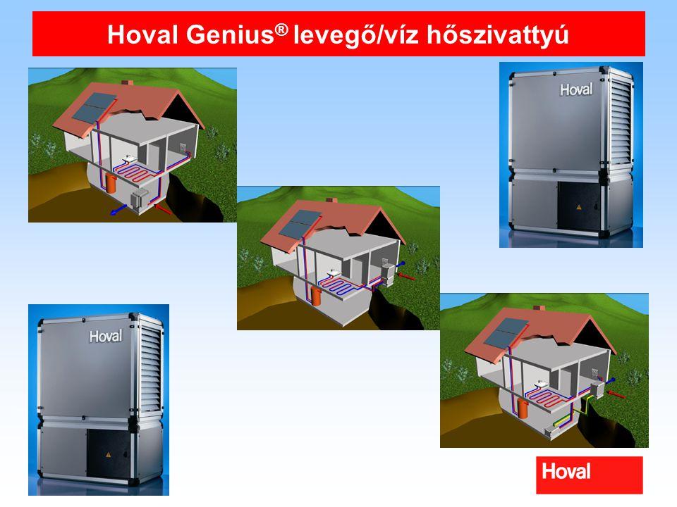 Hoval Genius® levegő/víz hőszivattyú