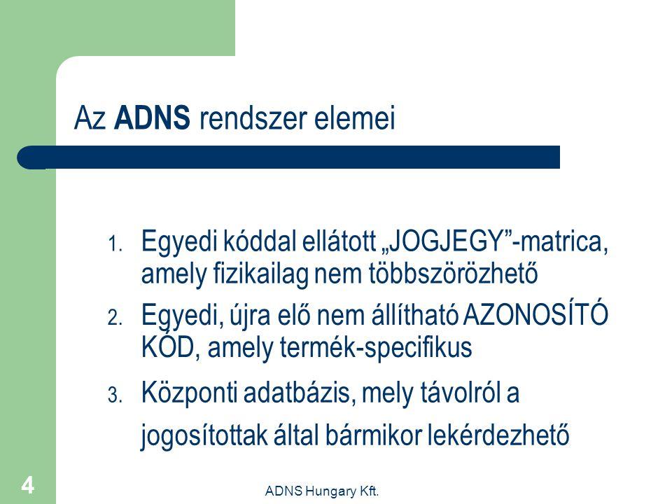 Az ADNS rendszer elemei