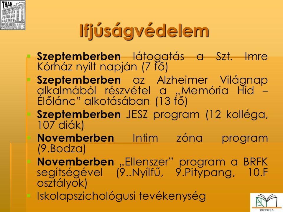 Ifjúságvédelem Szeptemberben látogatás a Szt. Imre Kórház nyílt napján (7 fő)