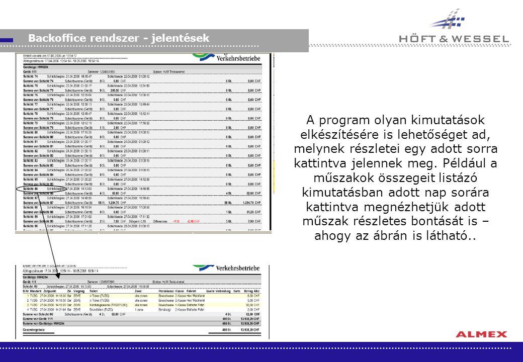 Backoffice rendszer - jelentések