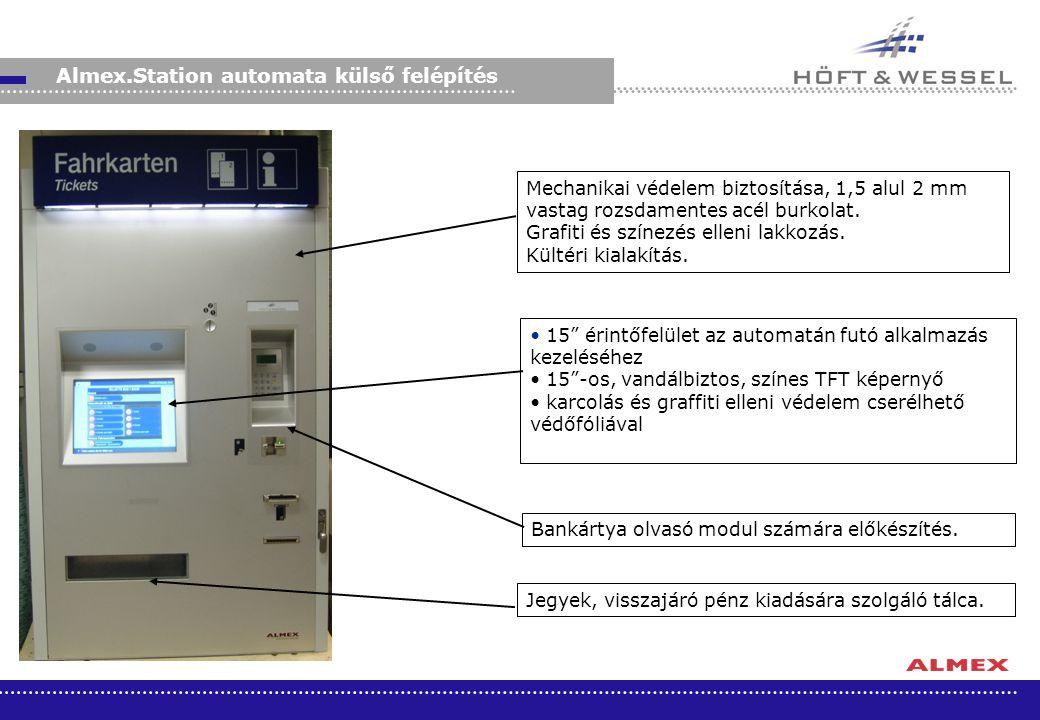Almex.Station automata külső felépítés