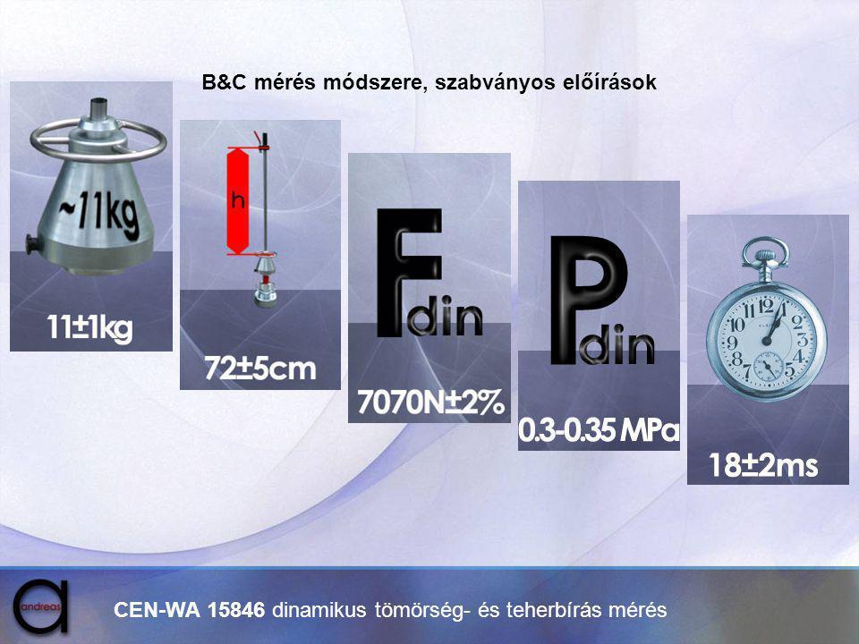 B&C mérés módszere, szabványos előírások