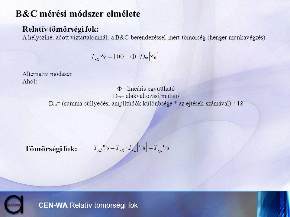 B&C mérési módszer elmélete