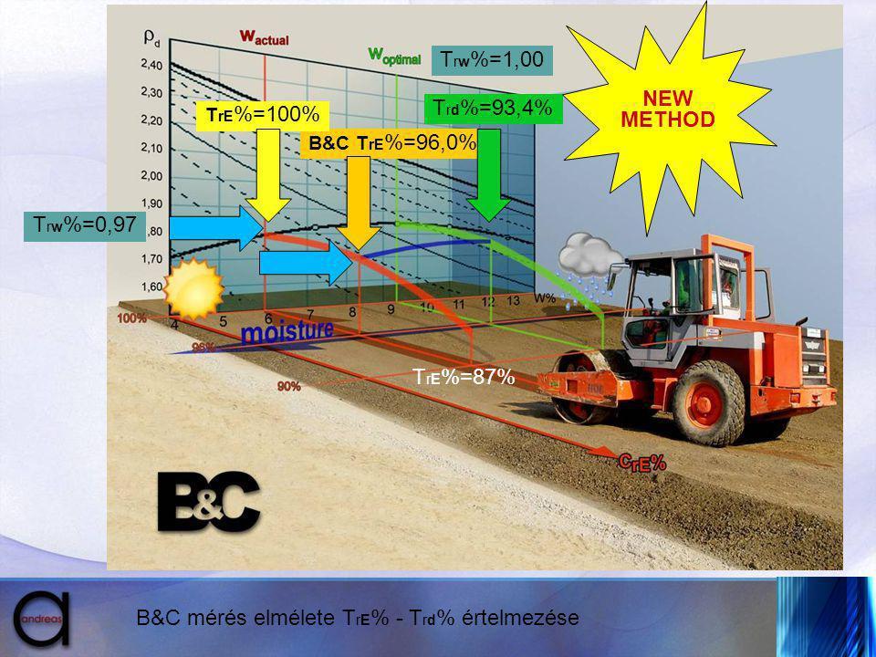 B&C mérés elmélete TrE% - Trd% értelmezése