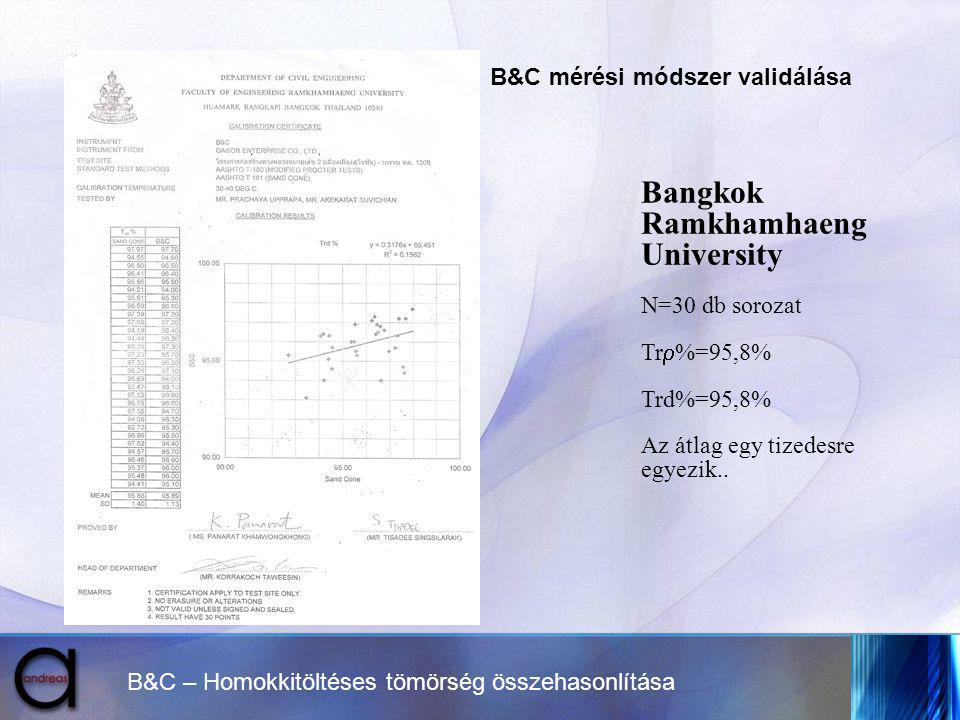 Bangkok Ramkhamhaeng University