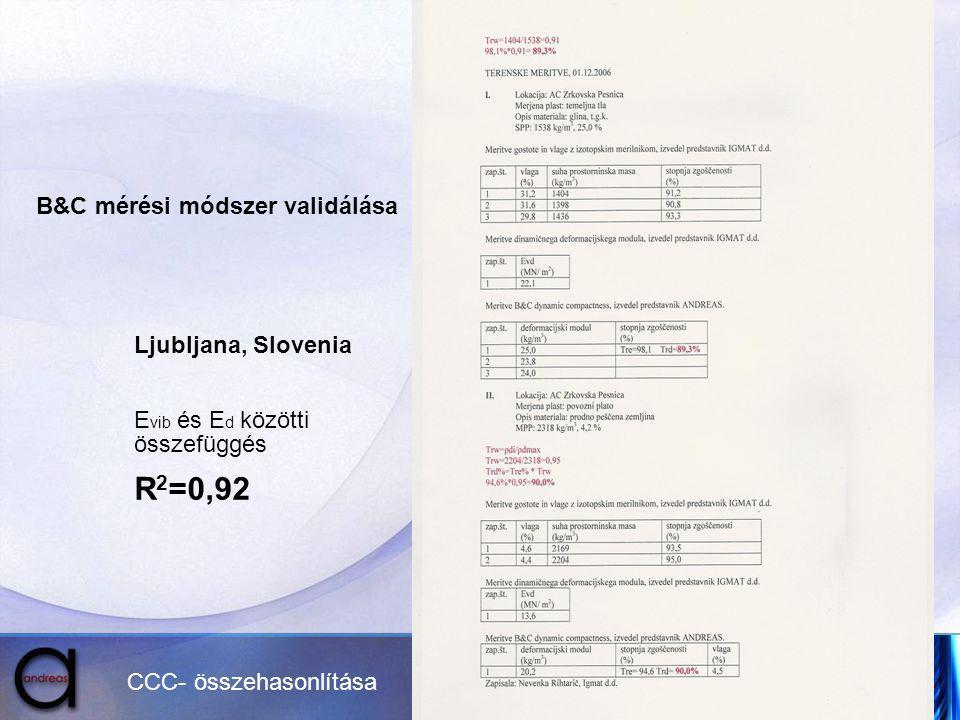 R2=0,92 B&C mérési módszer validálása Ljubljana, Slovenia