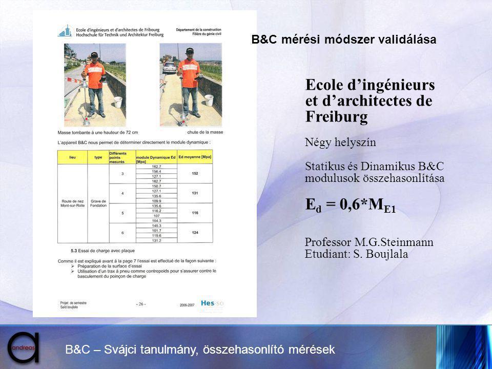 Ecole d'ingénieurs et d'architectes de Freiburg
