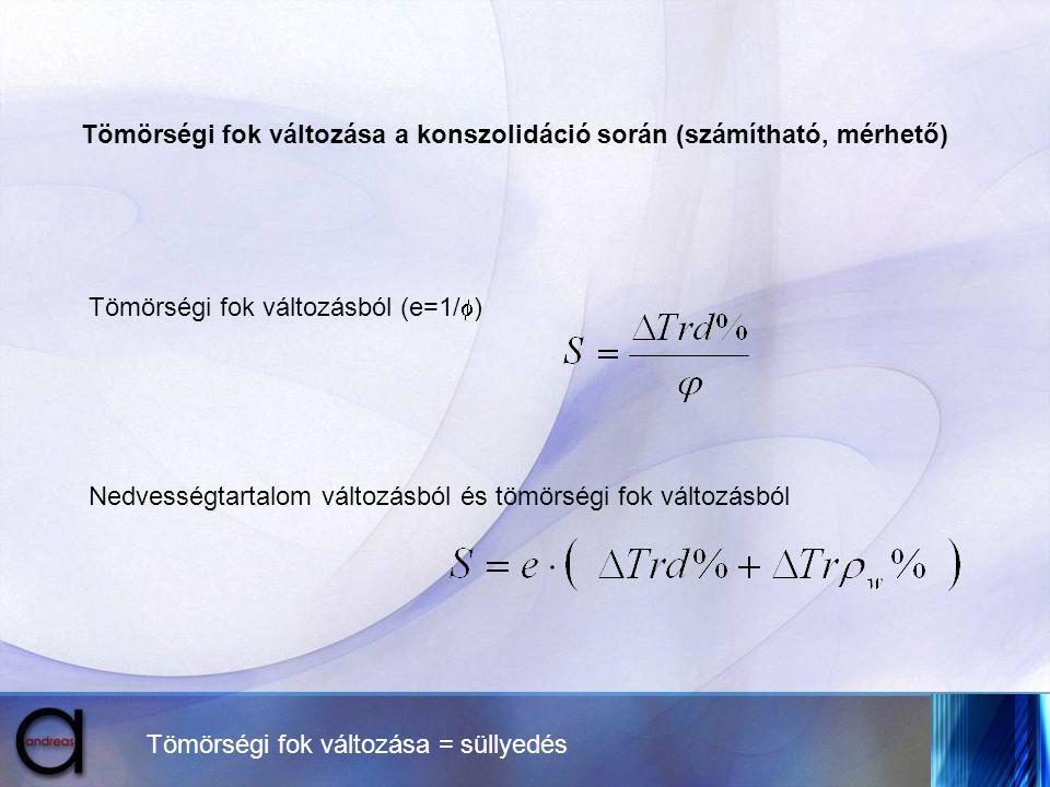 Tömörségi fok változása a konszolidáció során (számítható, mérhető)