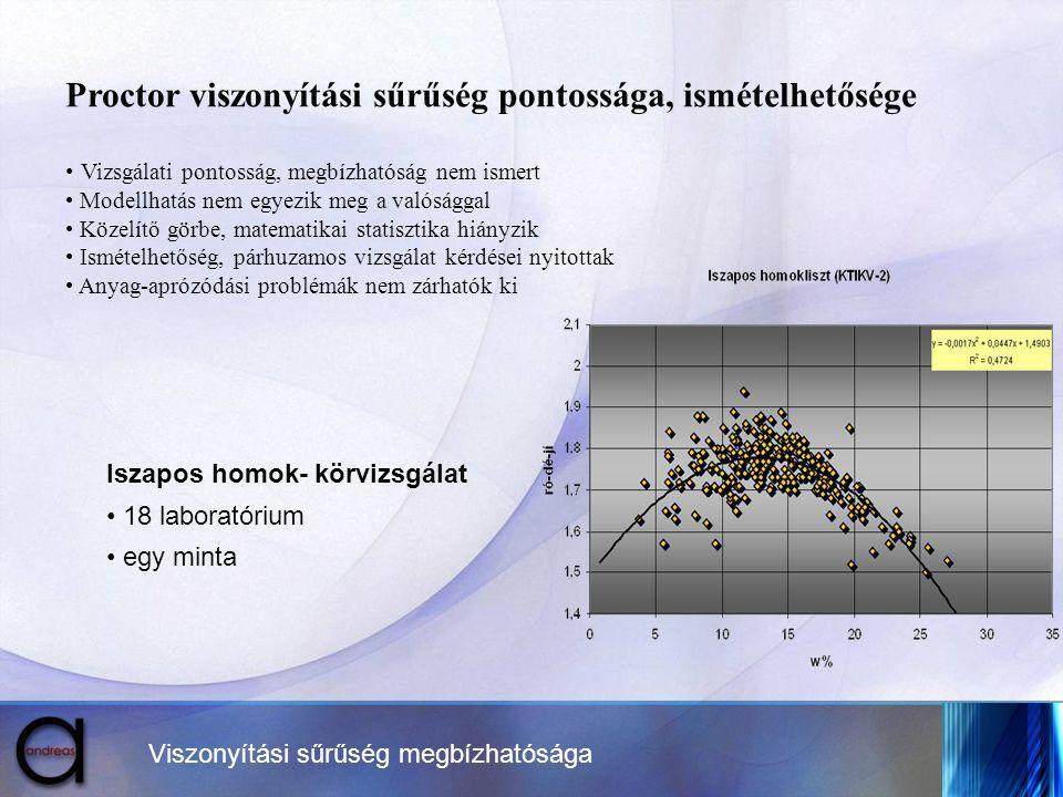 Proctor viszonyítási sűrűség pontossága, ismételhetősége