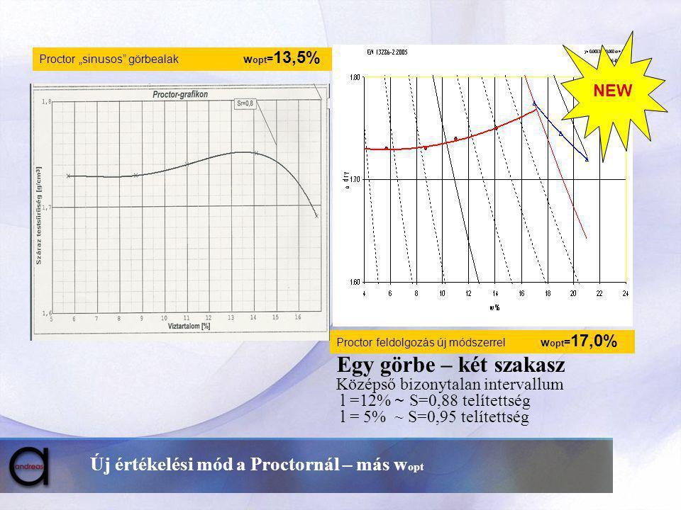 Egy görbe – két szakasz Új értékelési mód a Proctornál – más wopt NEW