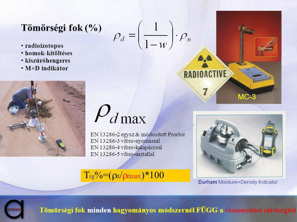 Tömörségi fok (%) Trg%=(rd/rdmax)*100 MC-3