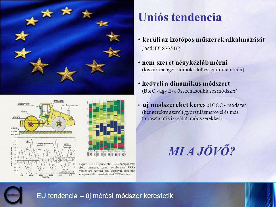 Uniós tendencia MI A JÖVŐ kerüli az izotópos műszerek alkalmazását