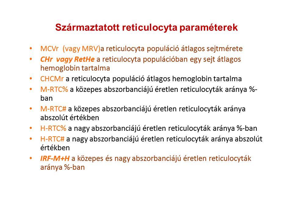 Származtatott reticulocyta paraméterek