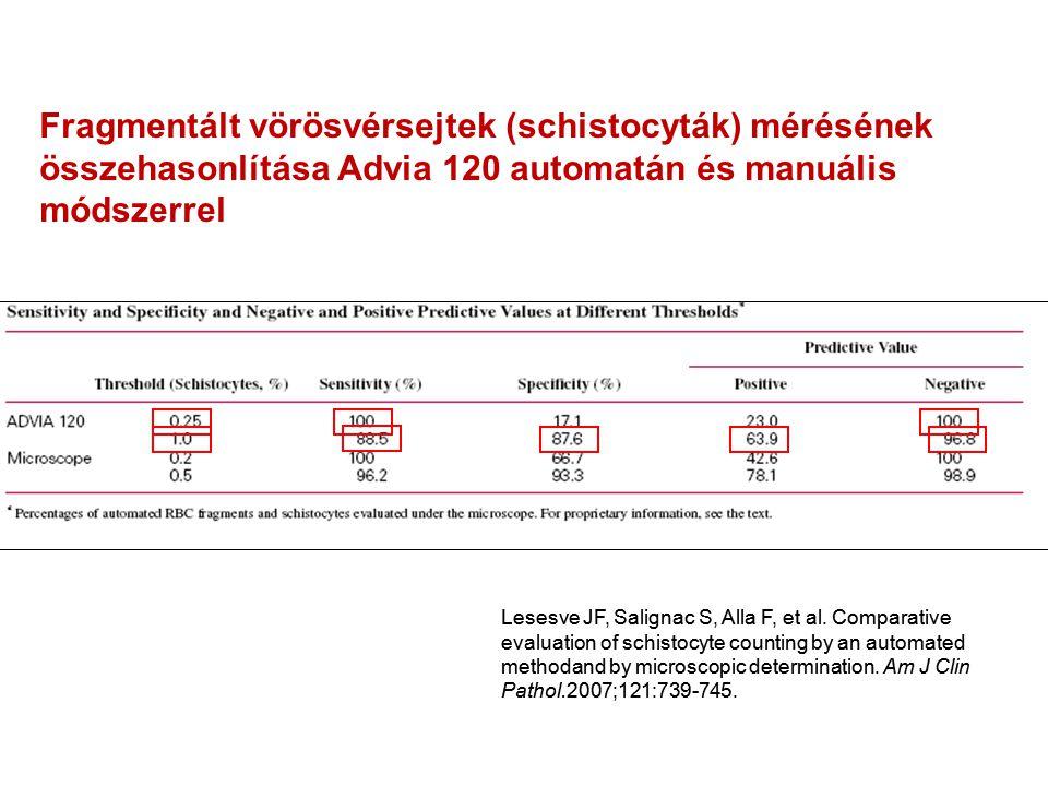 Fragmentált vörösvérsejtek (schistocyták) mérésének összehasonlítása Advia 120 automatán és manuális módszerrel