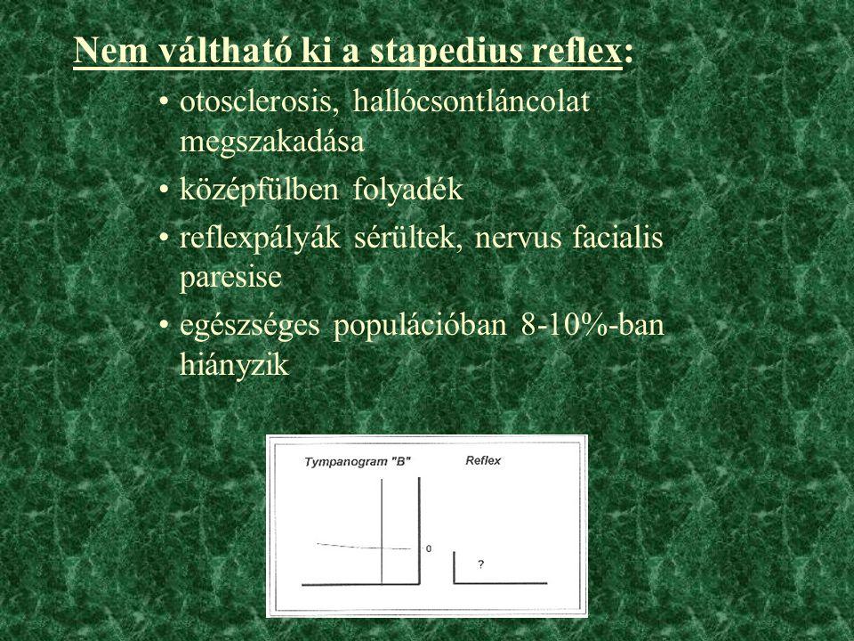 Nem váltható ki a stapedius reflex: