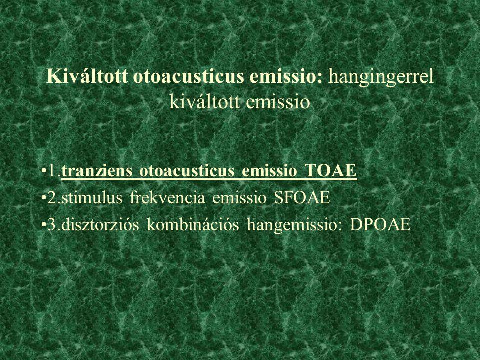 Kiváltott otoacusticus emissio: hangingerrel kiváltott emissio