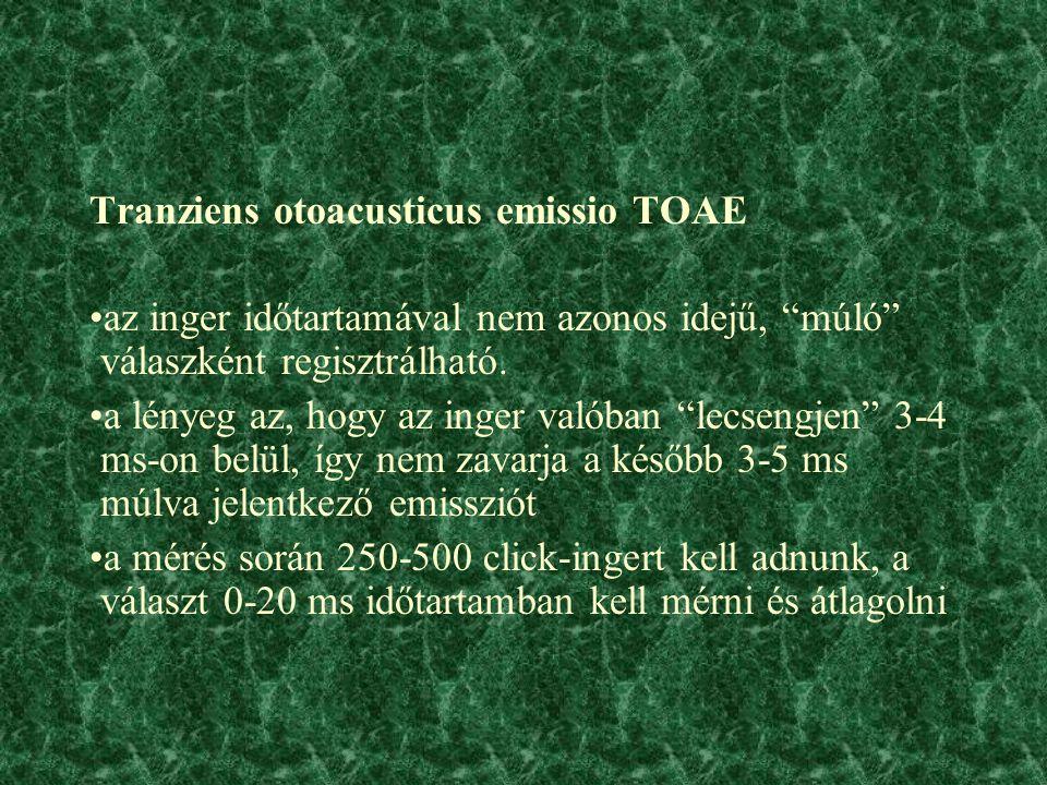 Tranziens otoacusticus emissio TOAE