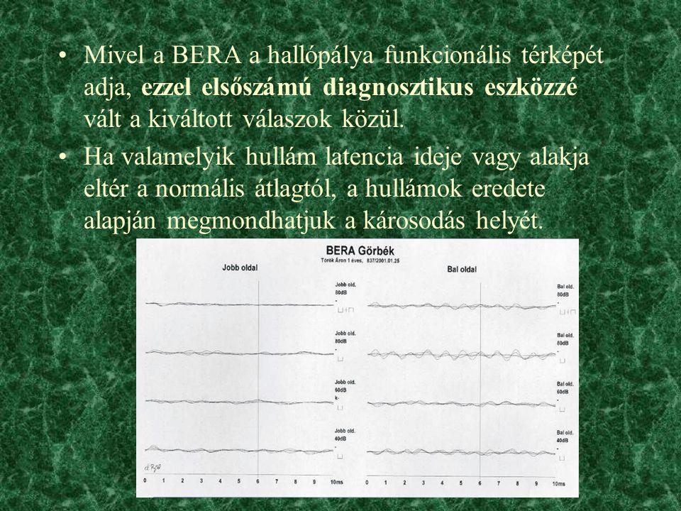 Mivel a BERA a hallópálya funkcionális térképét adja, ezzel elsőszámú diagnosztikus eszközzé vált a kiváltott válaszok közül.