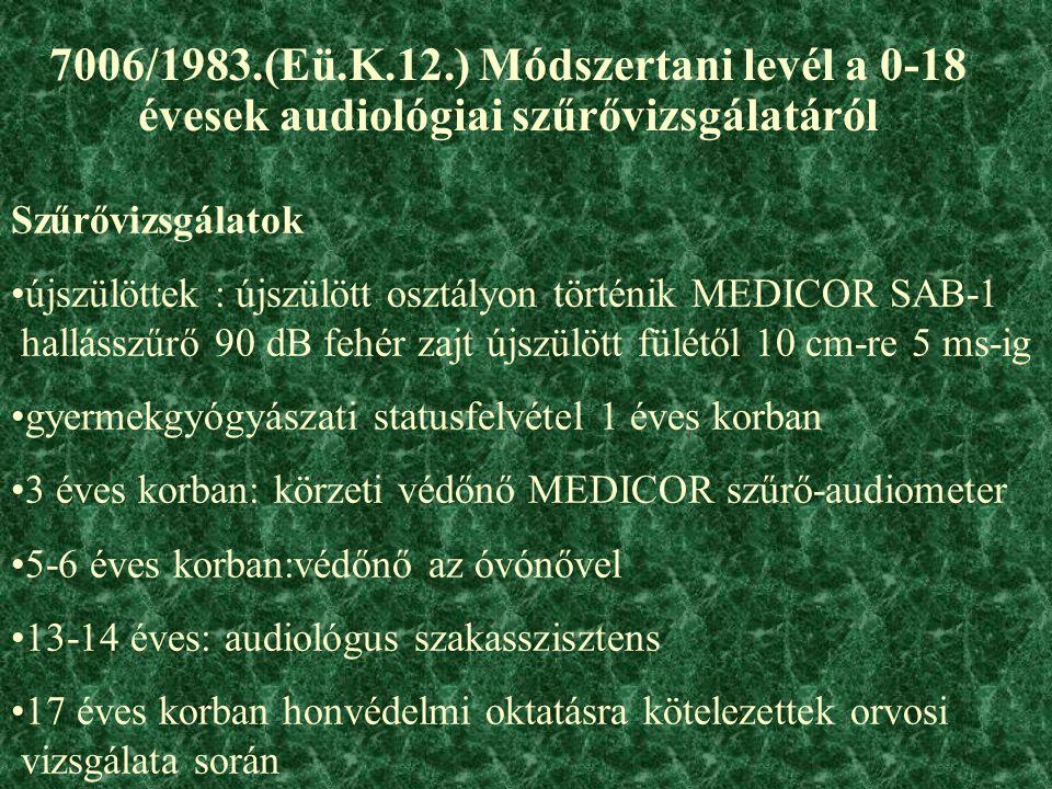 7006/1983.(Eü.K.12.) Módszertani levél a 0-18 évesek audiológiai szűrővizsgálatáról
