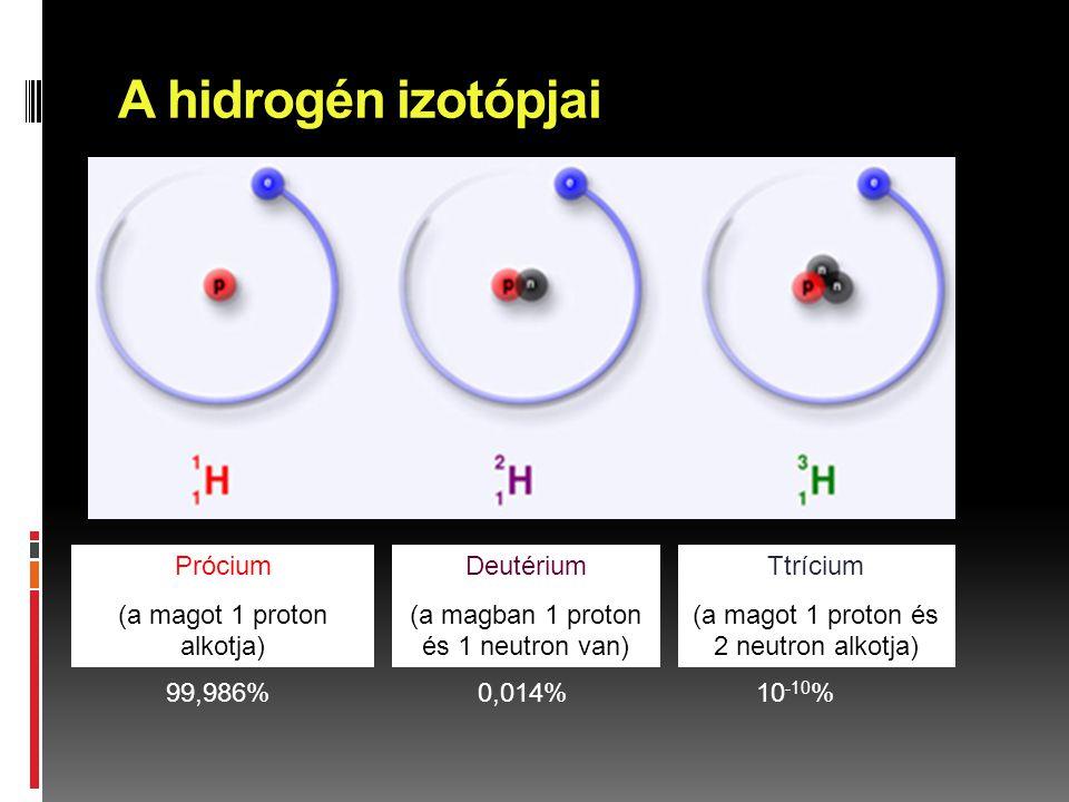 A hidrogén izotópjai Prócium (a magot 1 proton alkotja) Deutérium