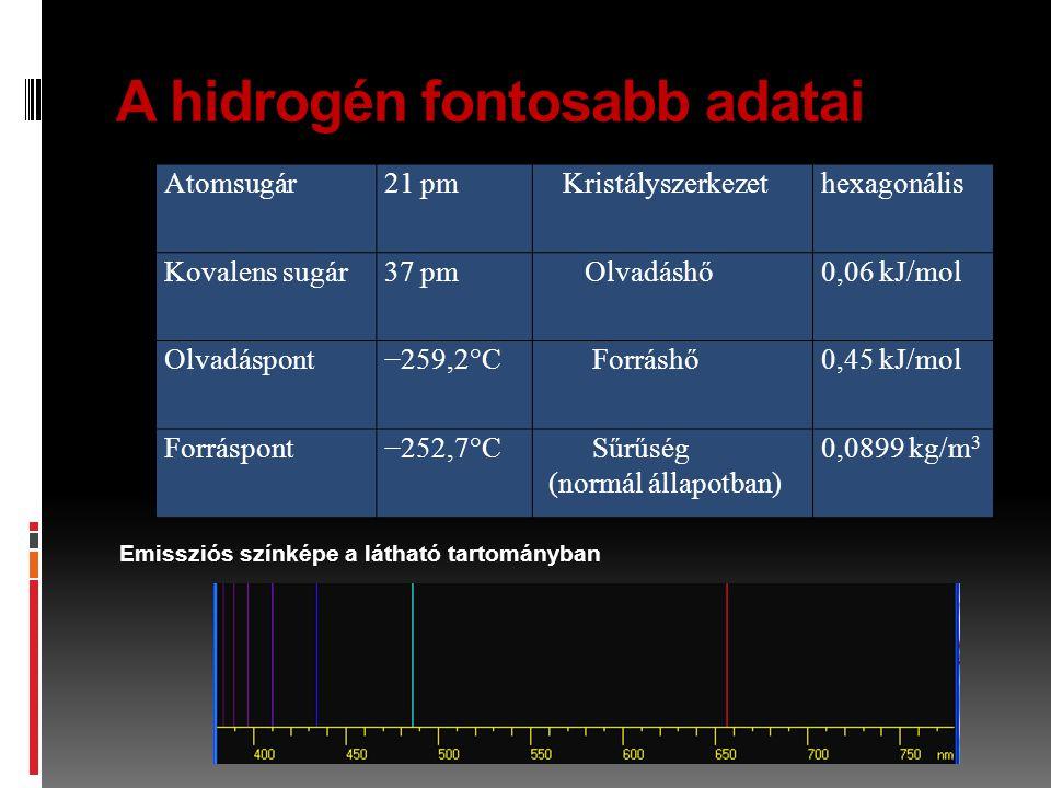 A hidrogén fontosabb adatai