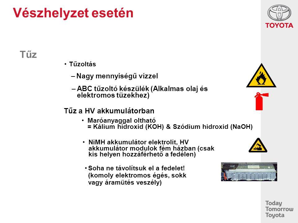 Vészhelyzet esetén Tűz Tűz a HV akkumulátorban Nagy mennyiségű vízzel