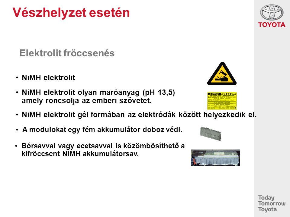 Vészhelyzet esetén Elektrolit fröccsenés NiMH elektrolit