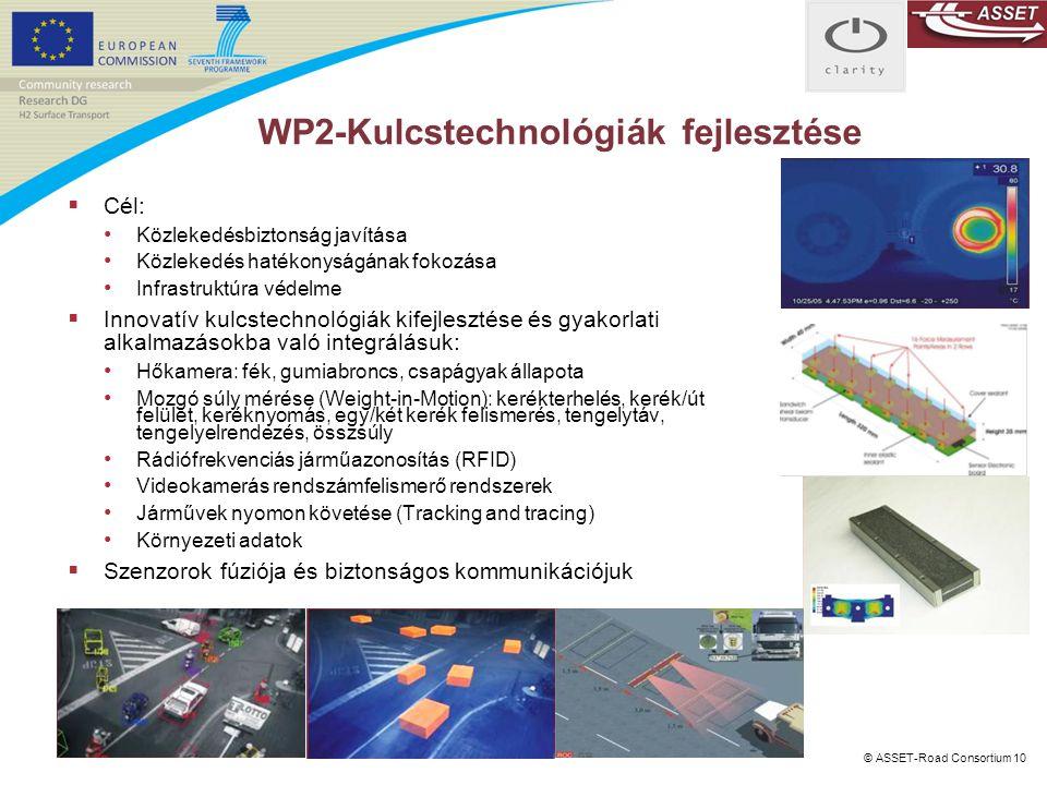 WP2-Kulcstechnológiák fejlesztése