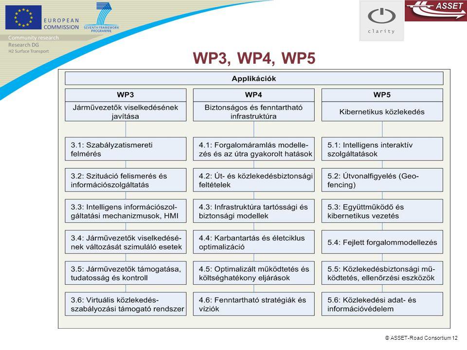 WP3, WP4, WP5