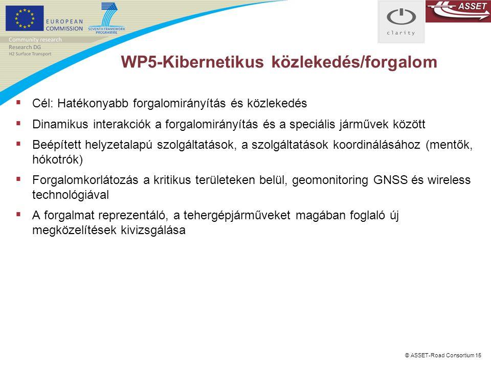 WP5-Kibernetikus közlekedés/forgalom