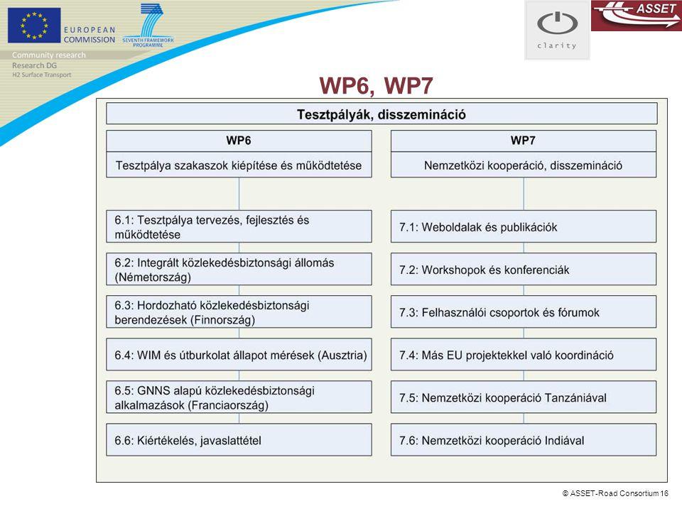 WP6, WP7