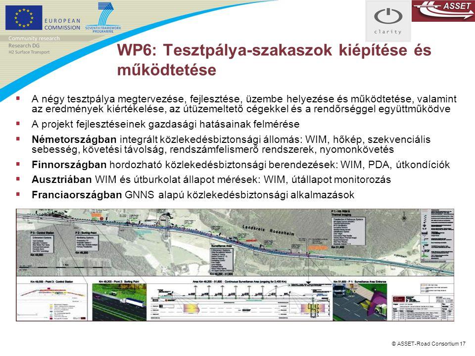 WP6: Tesztpálya-szakaszok kiépítése és működtetése