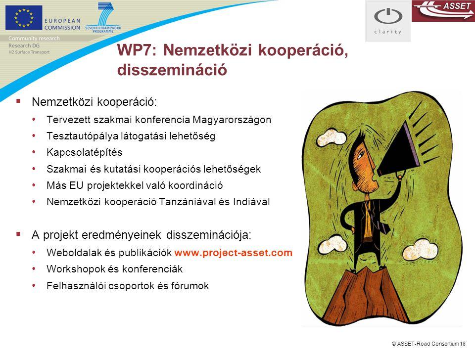 WP7: Nemzetközi kooperáció, disszemináció