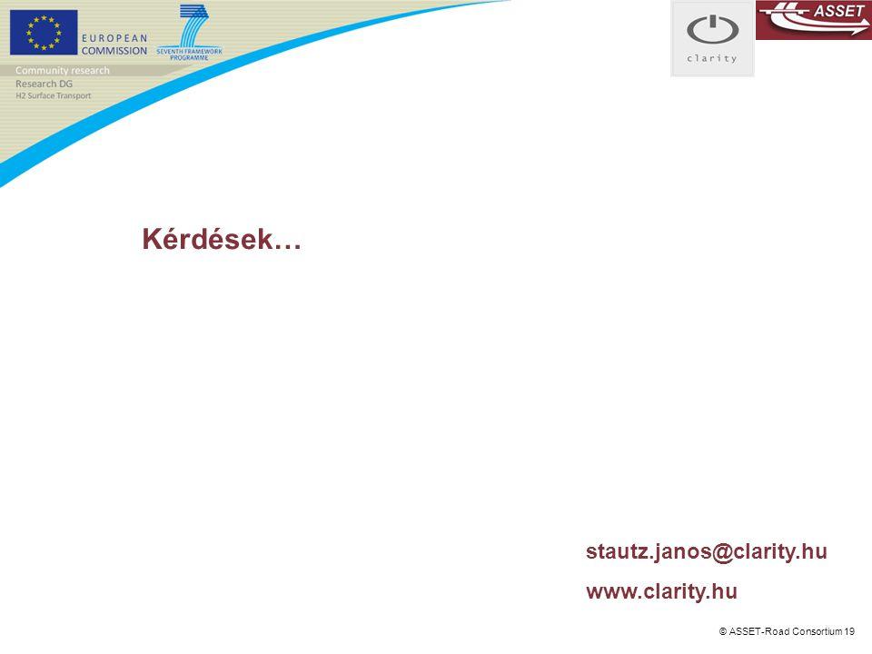 Kérdések… stautz.janos@clarity.hu www.clarity.hu