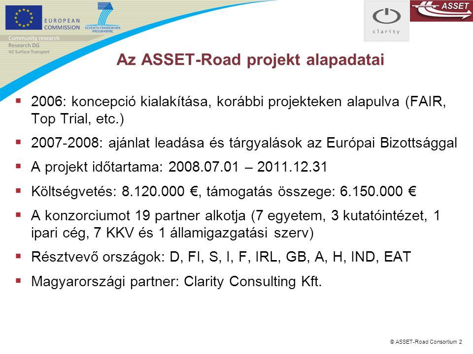 Az ASSET-Road projekt alapadatai