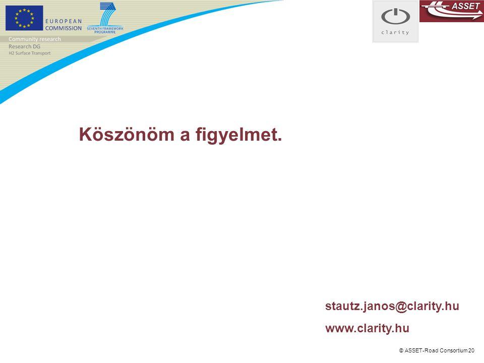 Köszönöm a figyelmet. stautz.janos@clarity.hu www.clarity.hu