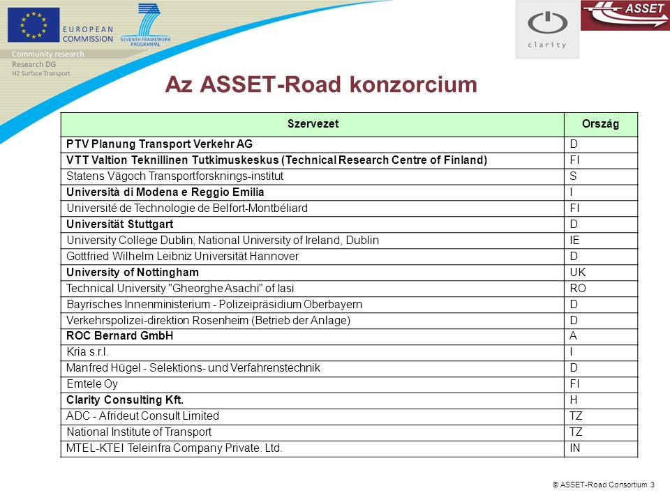 Az ASSET-Road konzorcium