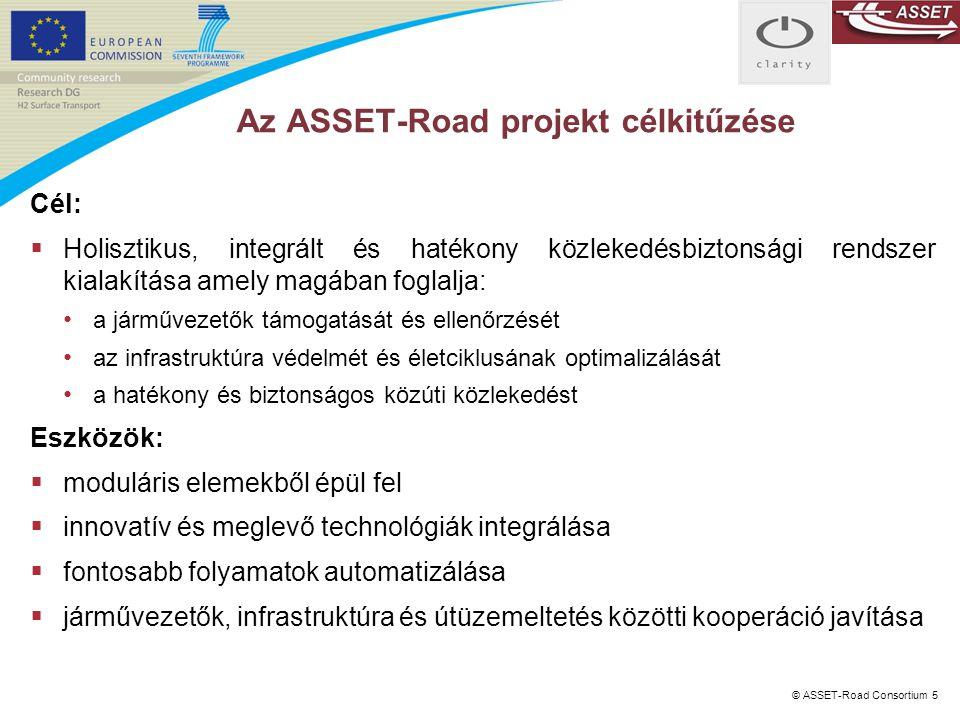 Az ASSET-Road projekt célkitűzése