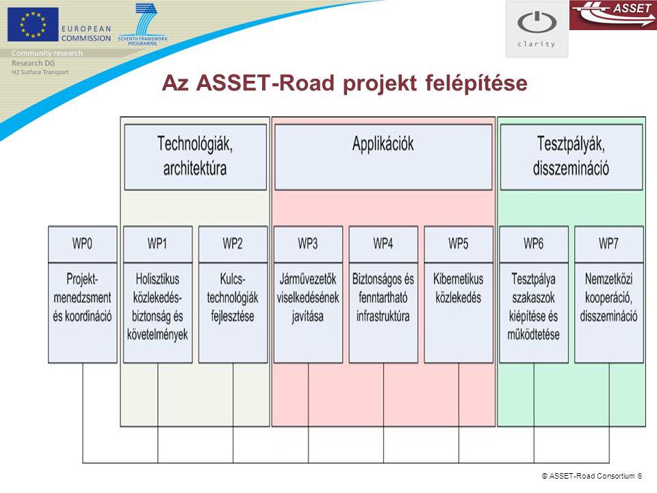 Az ASSET-Road projekt felépítése