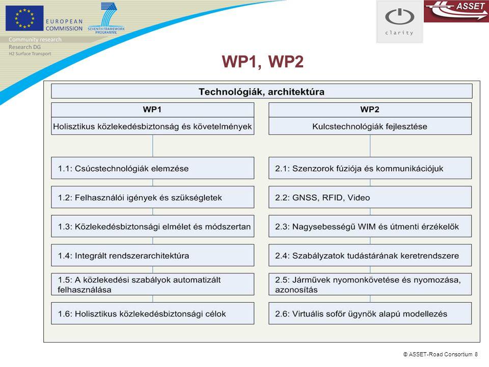 WP1, WP2