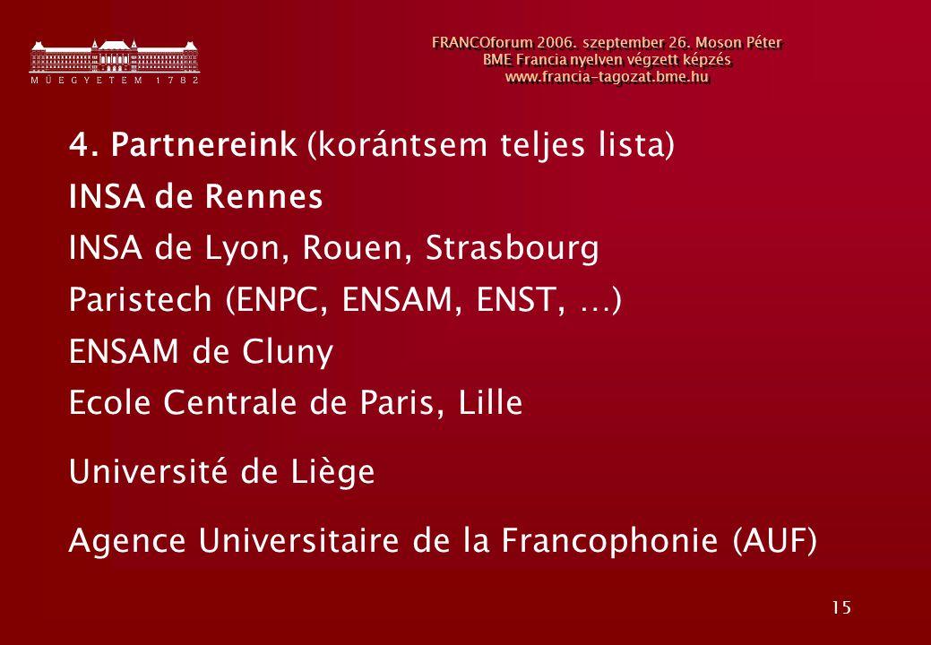 4. Partnereink (korántsem teljes lista) INSA de Rennes