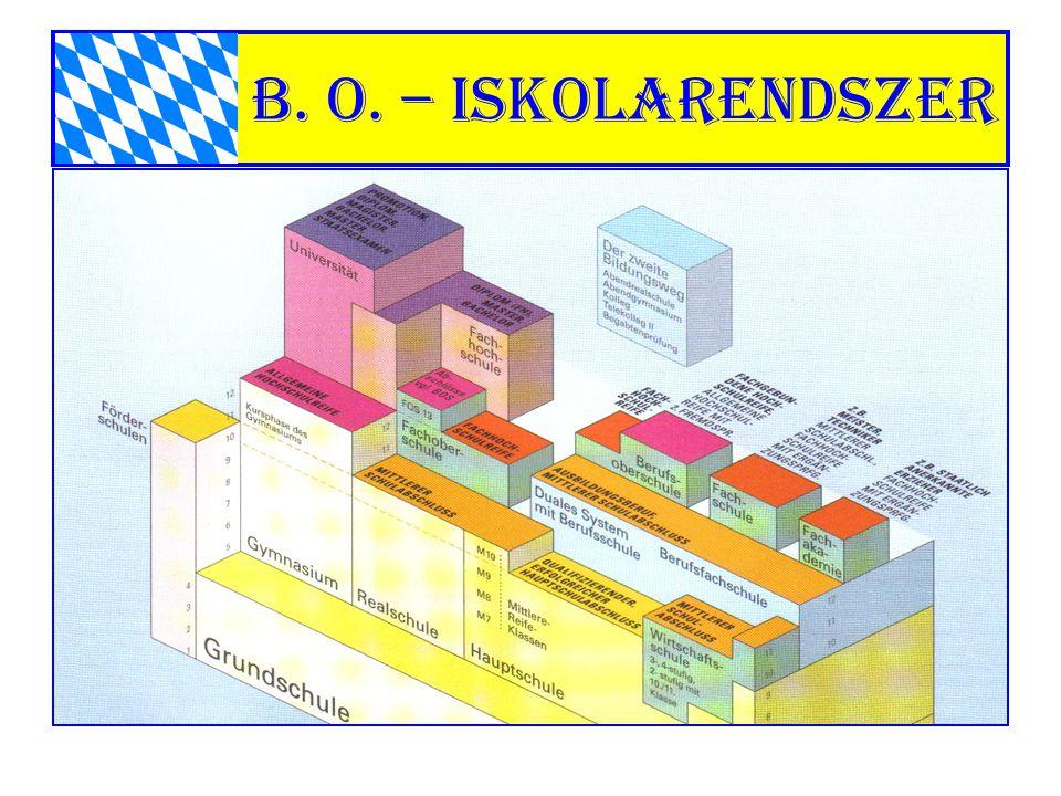 B. o. – Iskolarendszer