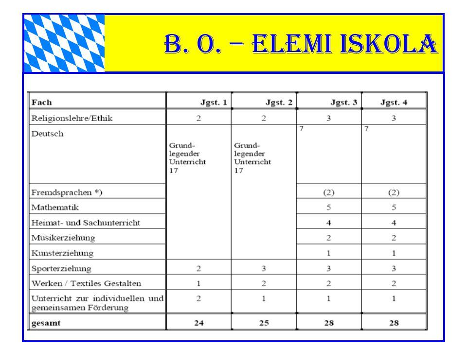 B. o. – Elemi Iskola